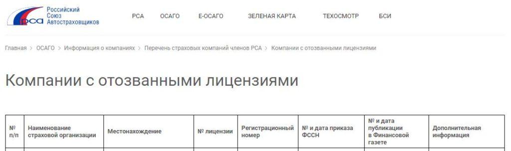Официальный сайт РСА - Компании с отозванными лицензиями