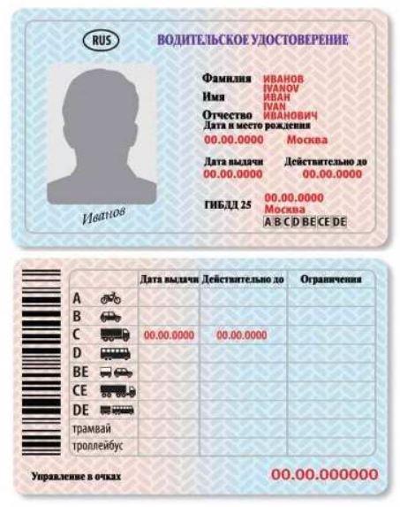Водительское удостоверение для оформления ОСАГО